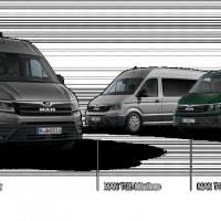 MAN TGE kassevogn – driftssikker og effektiv firmabil til flere brancher